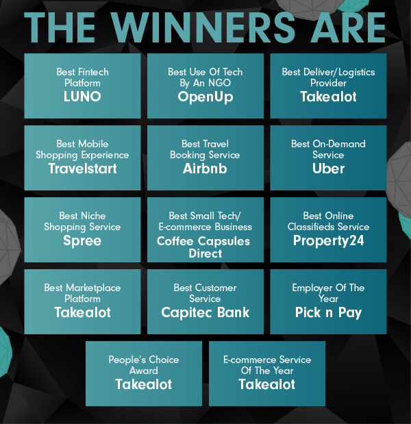 tech-and-ecommerce-awards-winners
